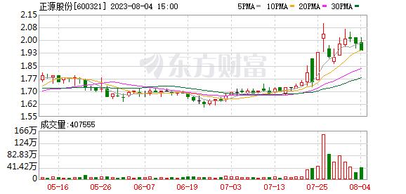 郑源股份:拟回购公司股份5000万元至1亿元