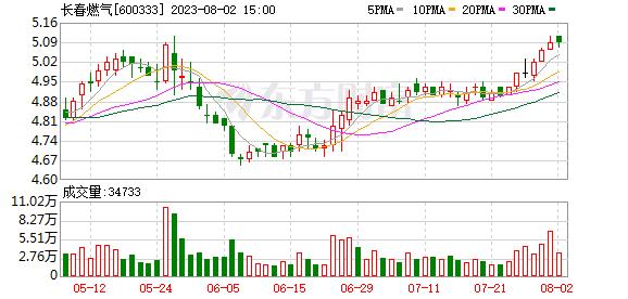 K图 600333_0