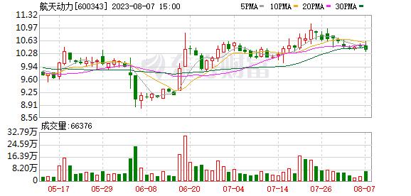 K图 600343_0