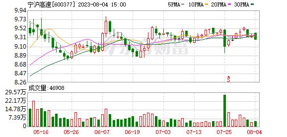 K图 600377_0