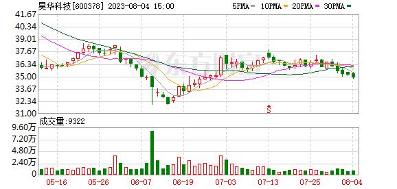K图 600378_0