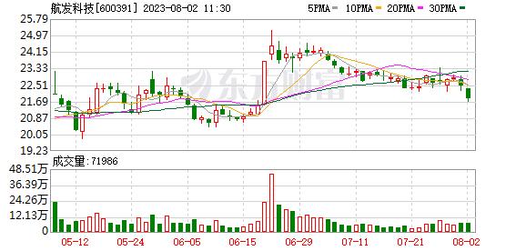 K图 600391_0