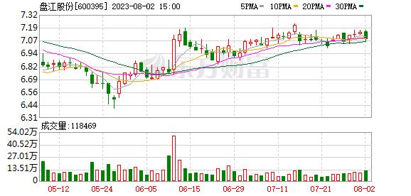 K圖 600395_0