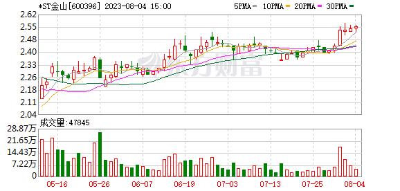 K图 600396_0