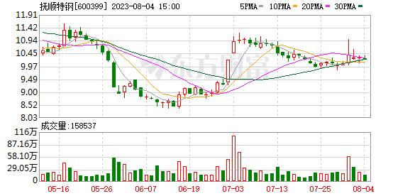 K图 600399_0