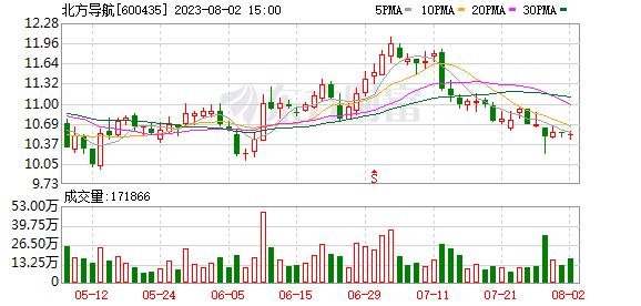 K图 600435_0