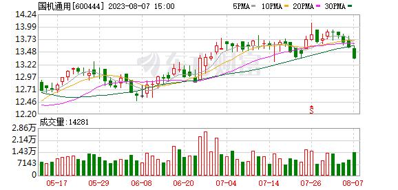 国机通用副总经理吴顺勇辞职 年薪为107.23万元