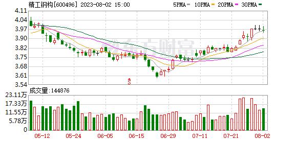 K圖 600496_0