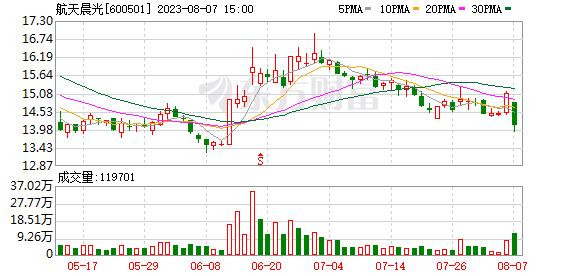 K图 600501_0