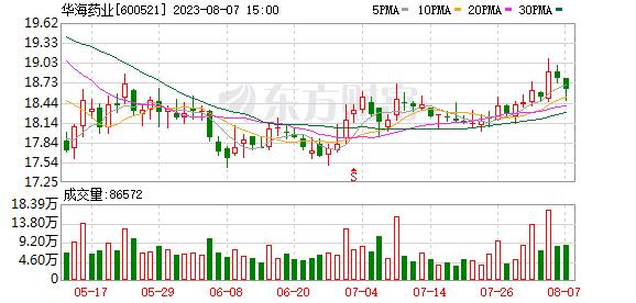 K图 600521_0