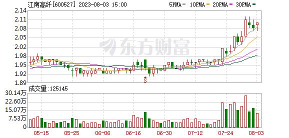 K图 600527_0