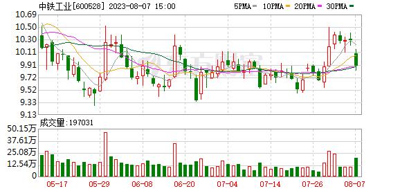 K图 600528_0
