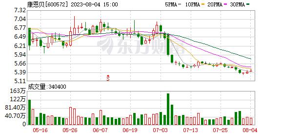K图 600572_0