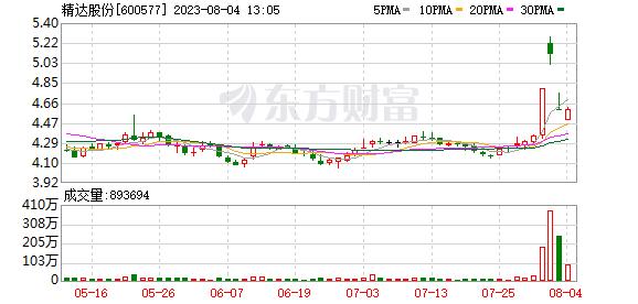 K图 600577_0
