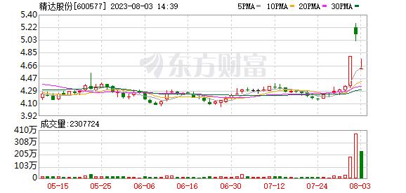 渤海信托申请冻结 李光荣旗下两上市公司股权