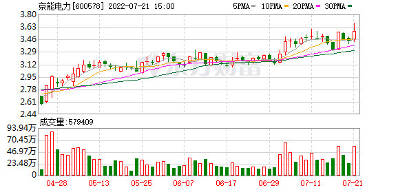K圖 600578_0