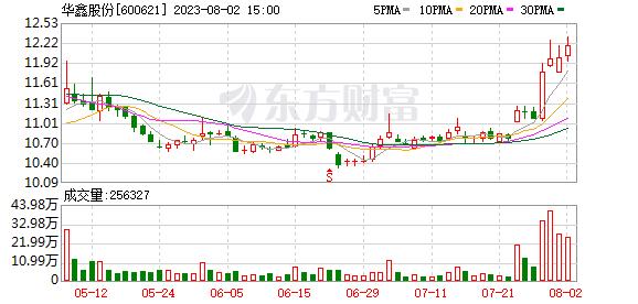 K圖 600621_0