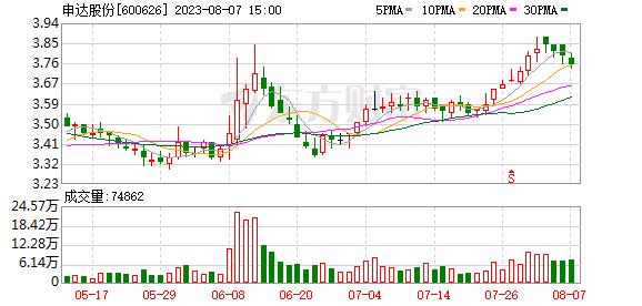 K图 600626_0