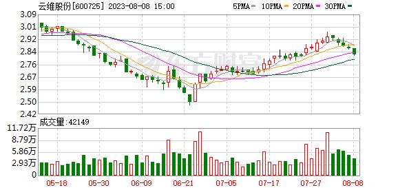 K图 600725_0