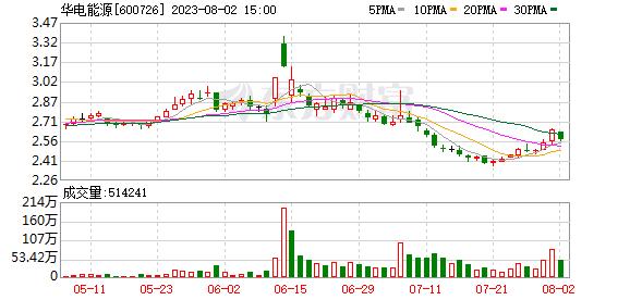 K图 600726_0
