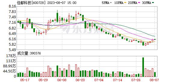 K图 600728_0