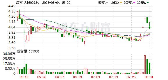 K图 600734_0