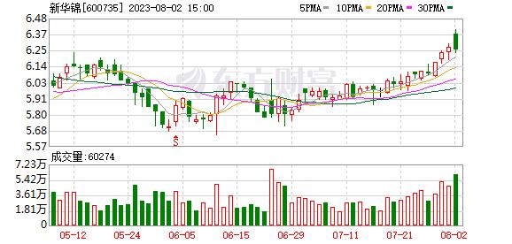 K圖 600735_0