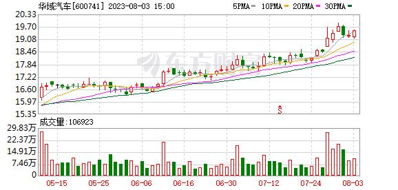 K图 600741_0