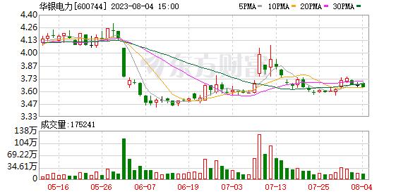K图 600744_0