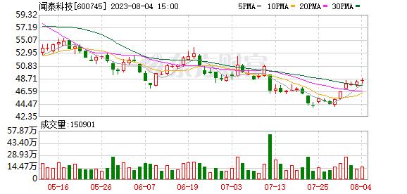 K图 600745_0