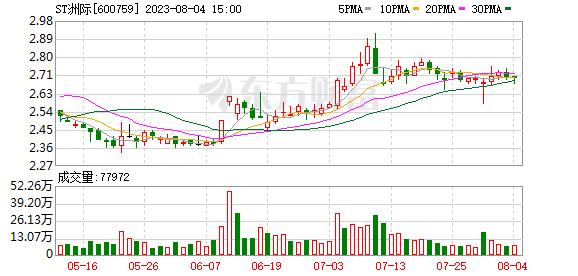 K图 600759_0