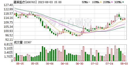 K图 600763_0
