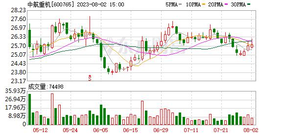 K图 600765_0