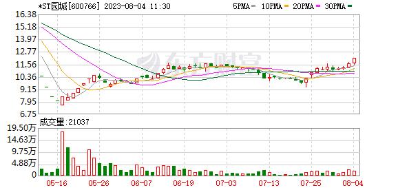 K图 600766_0
