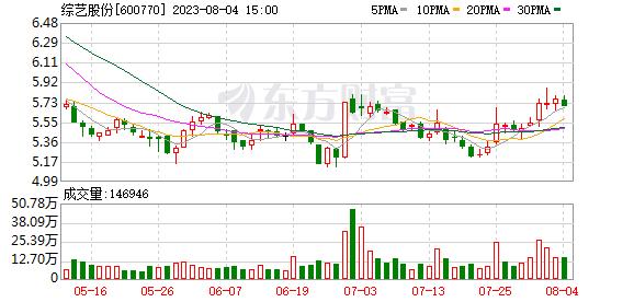 K图 600770_0