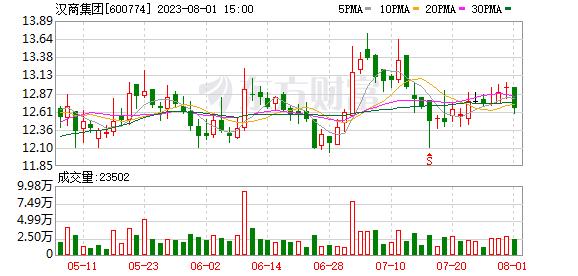 K图 600774_0