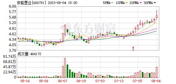 K图 600791_0