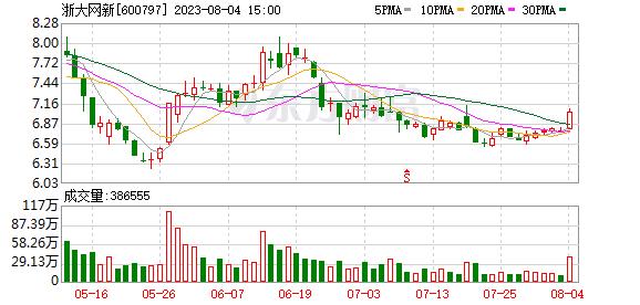 K图 600797_0