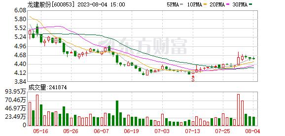 K图 600853_0