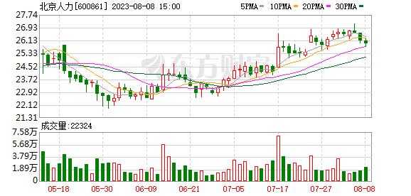 K图 600861_0
