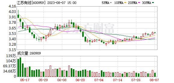K图 600959_0