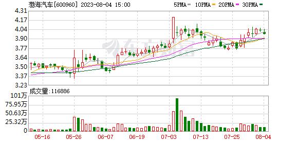 渤海汽车子公司成为北京奔驰部分产品指定国产化供应商