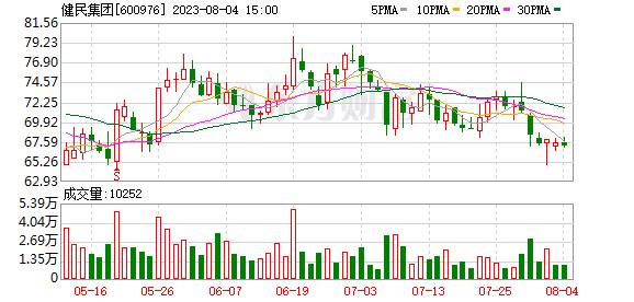 K图 600976_0