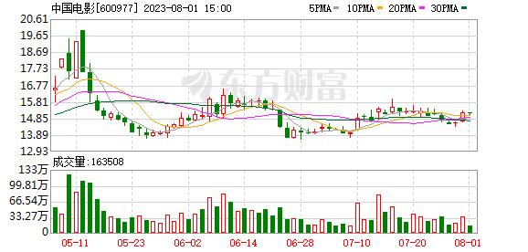 K图 600977_0
