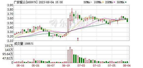 四川广安爱众股份有限公司关于自有存量资金购买银行理财产品的公告