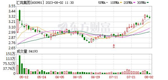 K图 600981_0
