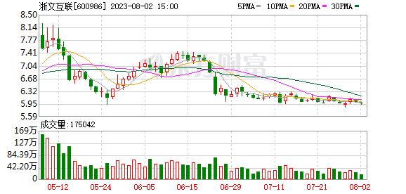 科达股份(600986)龙虎榜数据(10-11)