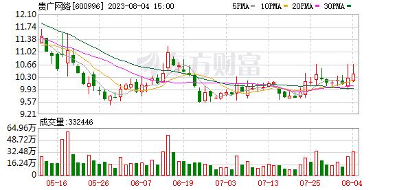 贵广网络:民生工程建设推进期盈利承压农村收视与智慧广电值得期待