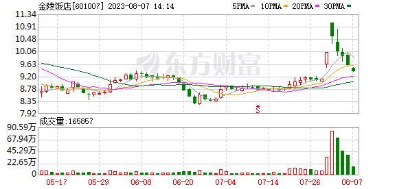 K图 601007_0
