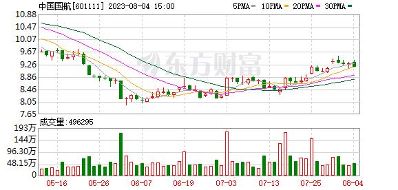 K图 601111_0